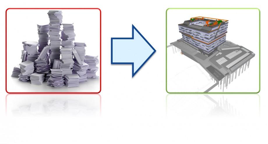 van papier naar digitaal BIM proces