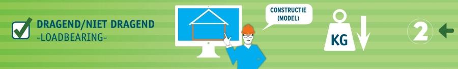 BIM basis ILS infographic loadbearing - bouwkundePro